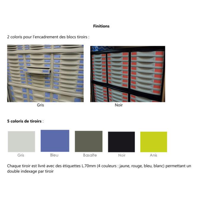 finition et coloris des tiroirs de bureau